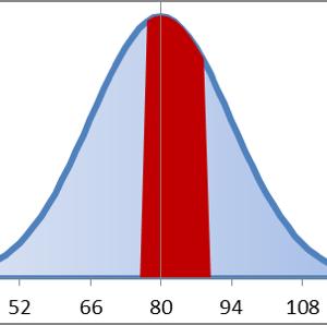 Intuitive Visual Statistics Explainer